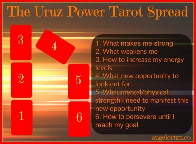 Uruz Power Tarot Spread