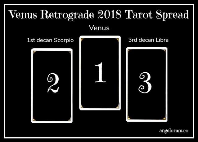 Venus Retrograde 2018 Tarot Spread