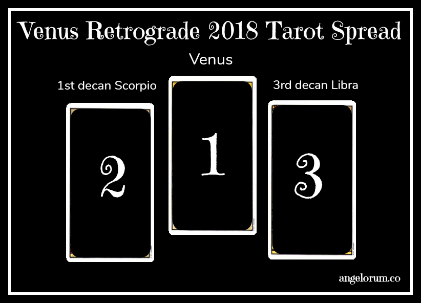 Venus Retrograde 2018 Tarot Spread