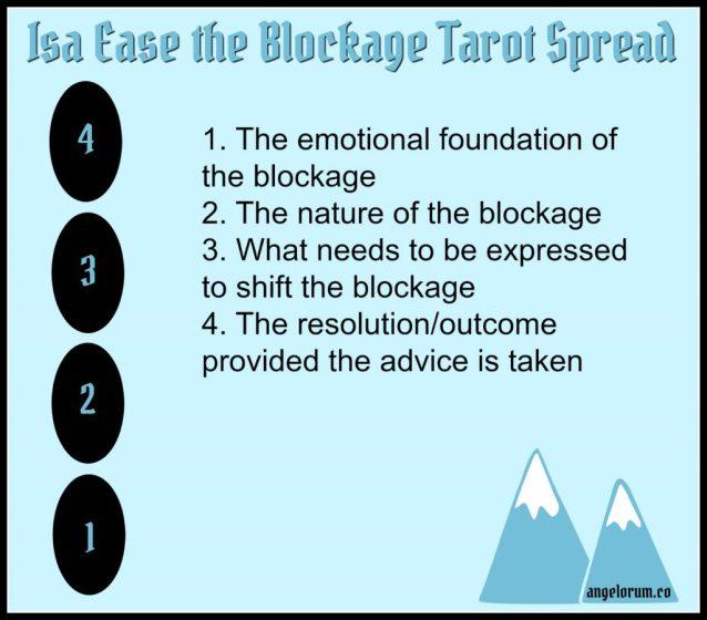 Isa Ease the blockage Tarot spread
