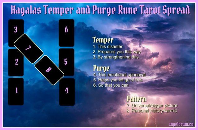 hagalaz temper and purge rune tarot spread