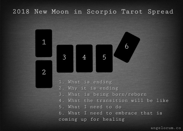 2018 New Moon in Scorpio Tarot Spread