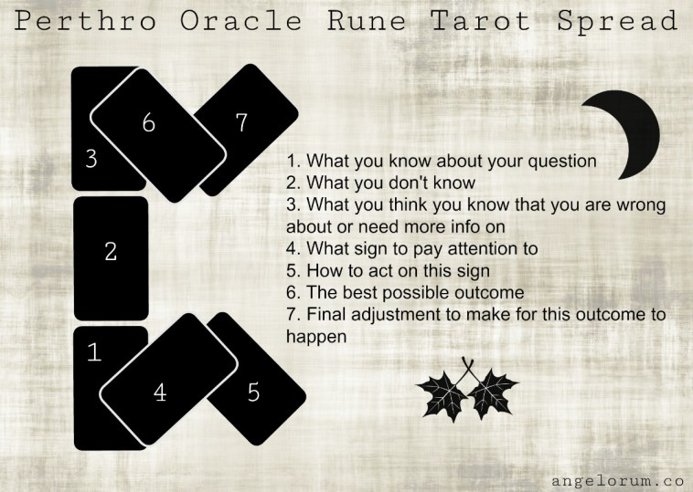 Perthro Rune Tarot Spread