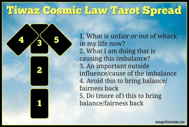 Tiwaz Cosmic Law Tarot Spread