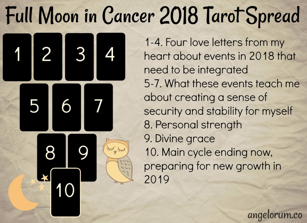 Full Moon in Cancer 2018 Tarot Spread