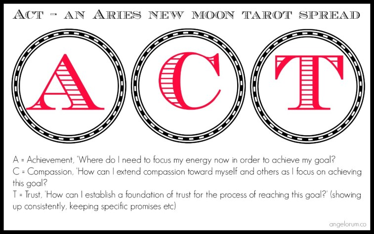 ACT - An Aries New Moon Tarot Spread