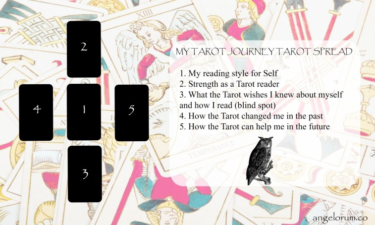 My Tarot Journey Tarot Spread