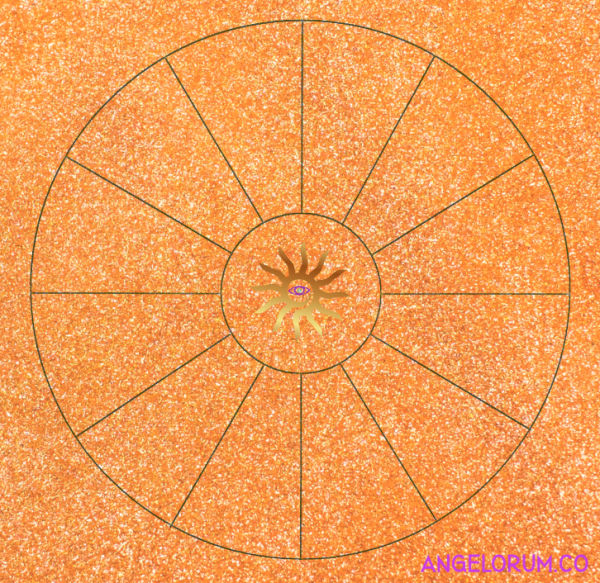 The Focus Wheel Manifesting Tool - With Tarot Spread