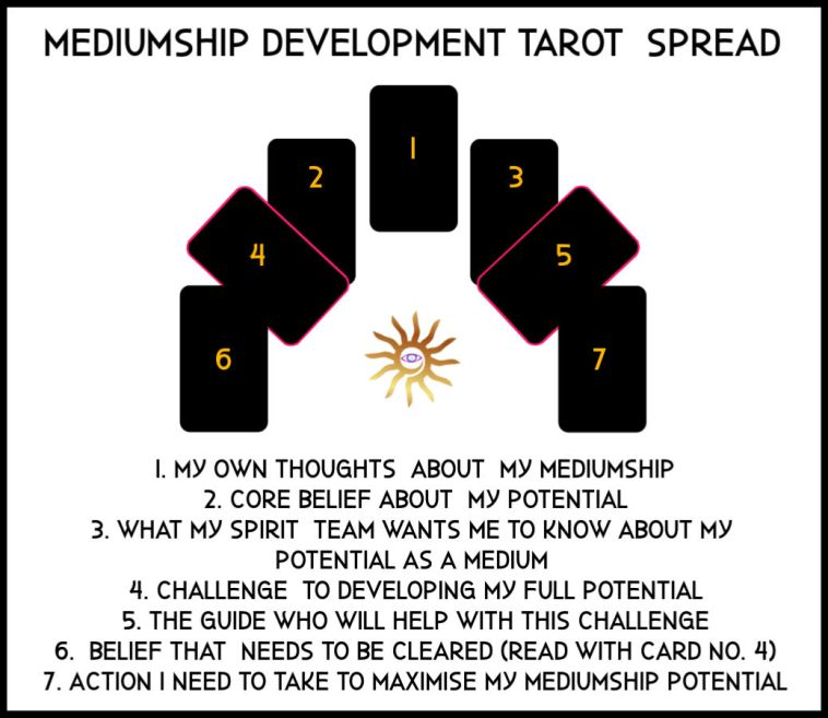 Mediumship Development Tarot Spread
