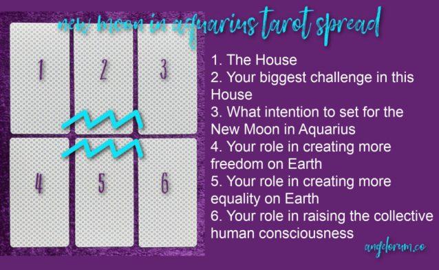 new moon in aquarius tarot spread