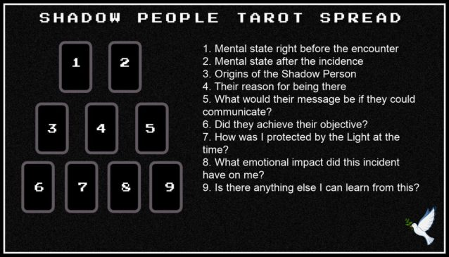shadow people tarot spread - what are shadow people