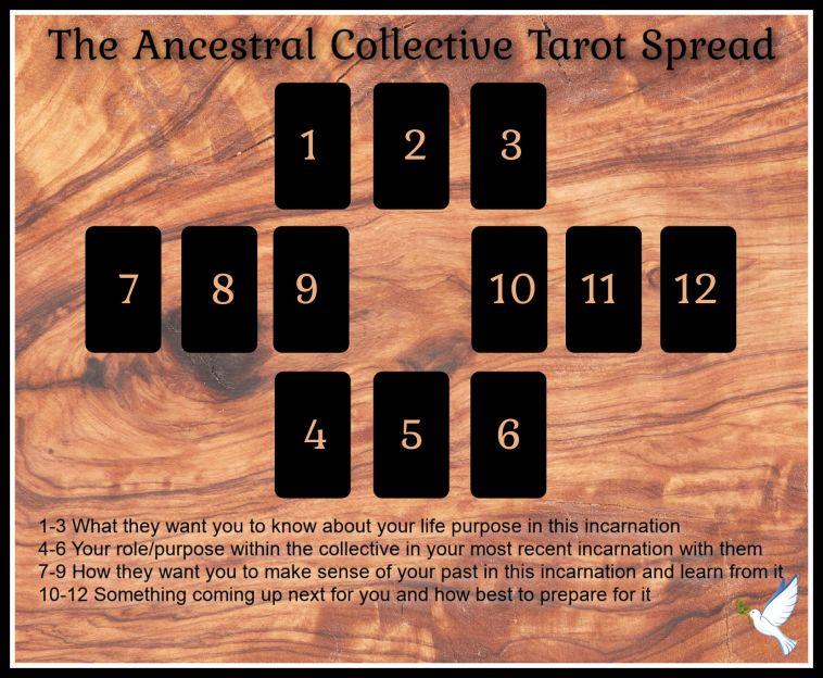 the ancestral collective tarot spread