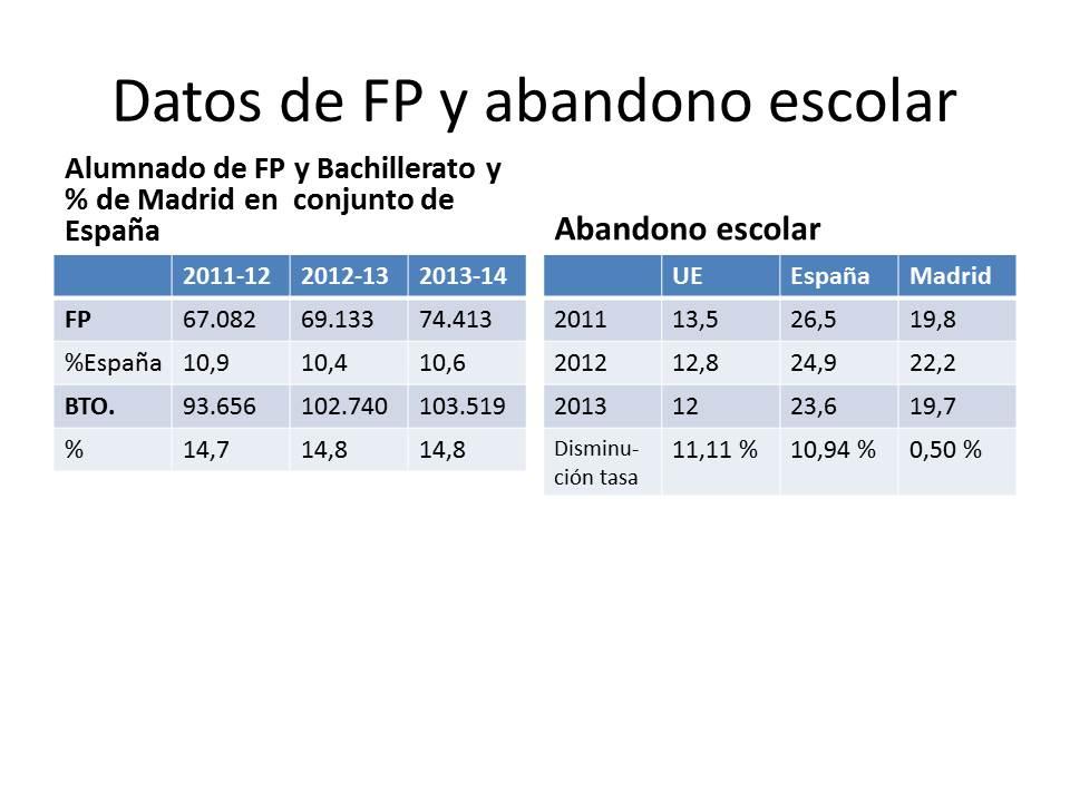 Madrid, laboratorio y vacuna de la LOMCE (4/6)