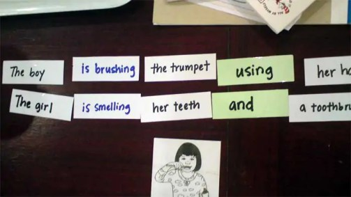 sentences The Importance of Sentence Construction