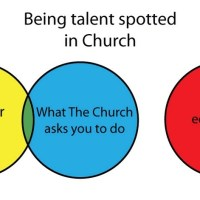 Church Talent Spotting