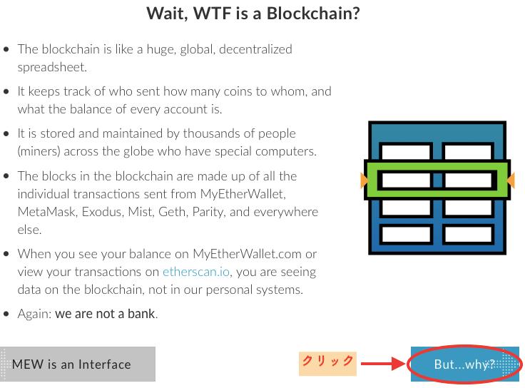 ブロックチェーンについて
