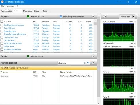Schermata di monitoraggio risorse