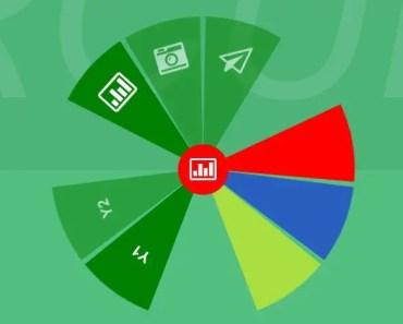 angular-circular-navigation Default Settings