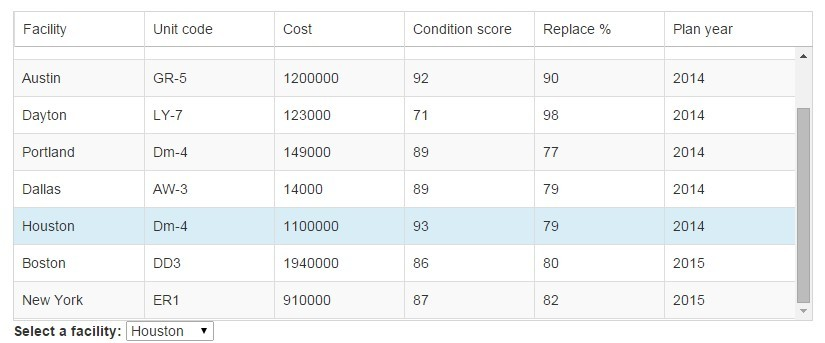 Fixed Table Header Directive For AngularJS | Angular Script