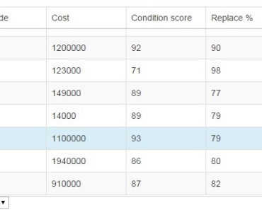 Fixed Table Header Directive For AngularJS