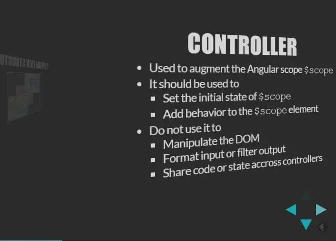 3D Web Presentation with AngularJS