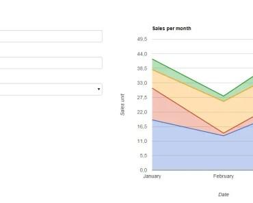 AngularJs Google Chart Tools Directive