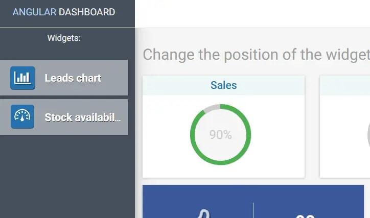 Angular Dashboard UI