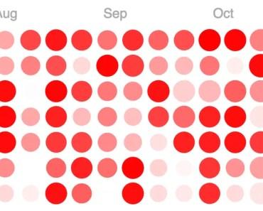 Angular directive for D3.js Calendar Heatmap