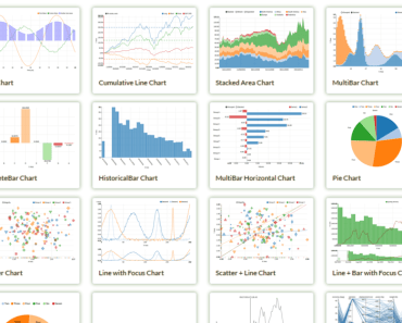 AngularJS Chart & Graph Components, Directives and Modules - Page 2