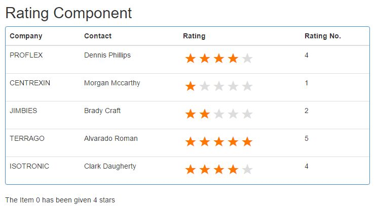 Angular2 Stars Rating Component