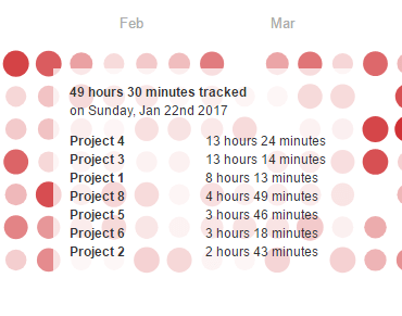Angular Component For D3.js Calendar Heatmap