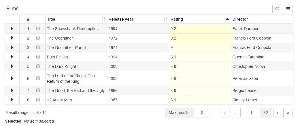 Angular 5 Data Table