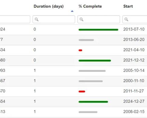 AngularJS data grid Components And Modules - Angular Script