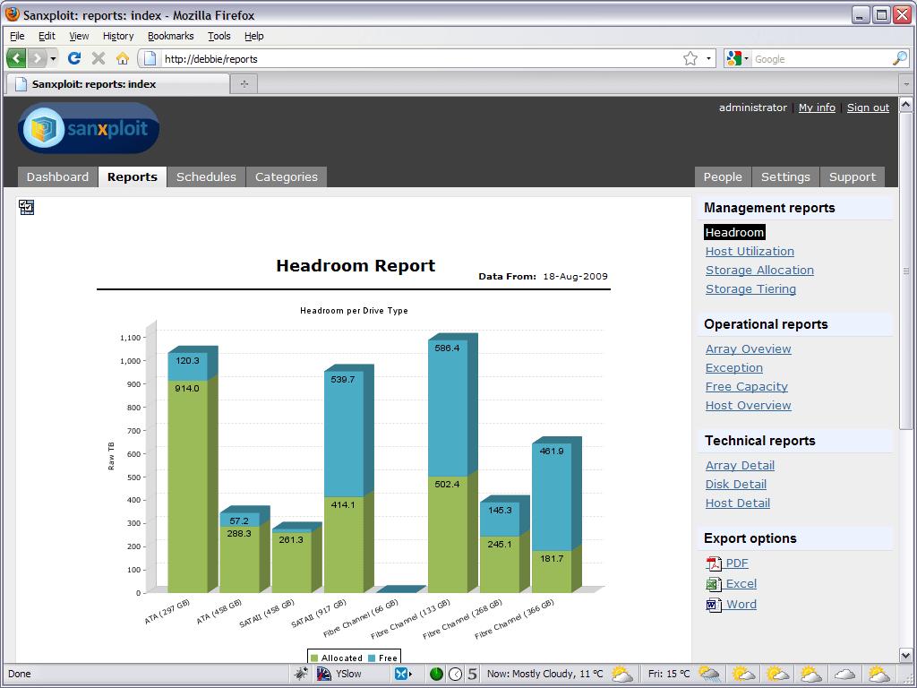 Headroom report shows allocated vs. free storage per drive-type