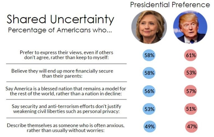 american election poll