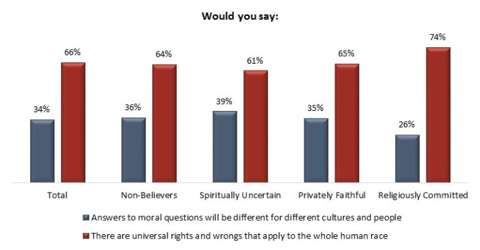 religion and policy