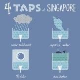 4-taps