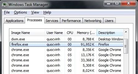 TaskManager Chrome