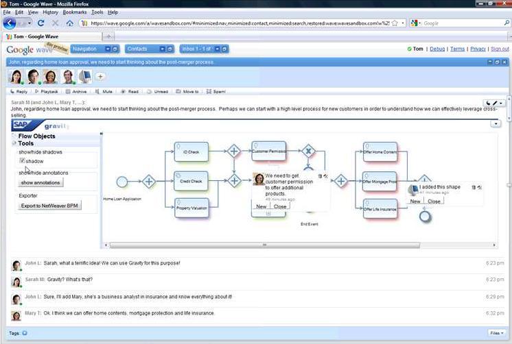 SAP Gravity - Un gadget de Google Wave para BPM