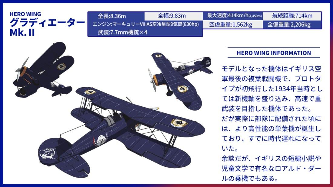 『戦翼のシグルドリーヴァ』飛行機・戦闘機体①グラディエーターMk.II