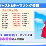 新作アニメ『えとたま~猫客万来~』2021年春配信決定!声優・あらすじ・ラジオ情報!