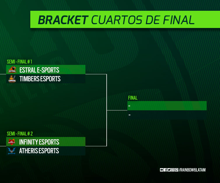 semifinales-ubisoft-mexico-challengers-tom-clancys.jpg