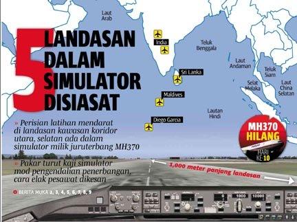 Graphic: Berita Harian