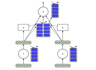 stack-recursive