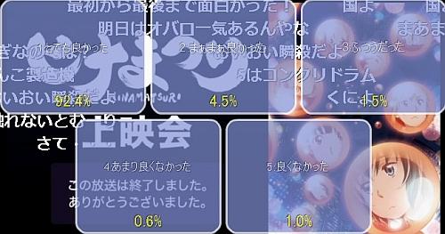 ヒナまつり第12話アンケート