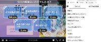 Reゼロ2期第7話(32話)アンケート