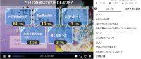 Reゼロ2期第13話(38話)アンケート