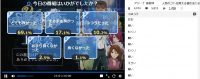 この世の果てで恋を唄う少女YU-NO第9話アンケート