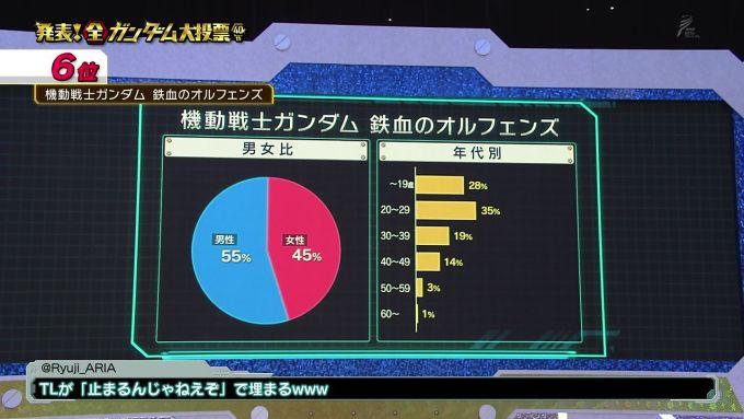 https://i2.wp.com/anime-news.net/wp-content/uploads/2018/05/180505221202.jpg?resize=680%2C383&ssl=1