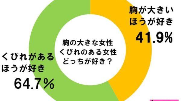 Hvad japanske mænd bedst kan lide ved kvinder